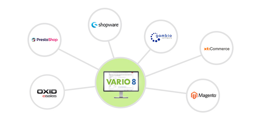 Verbinden Sie das VARIO Warenwirtschaftssystem mit Ihrem Onlineshop über die integrierten Schnittstellen