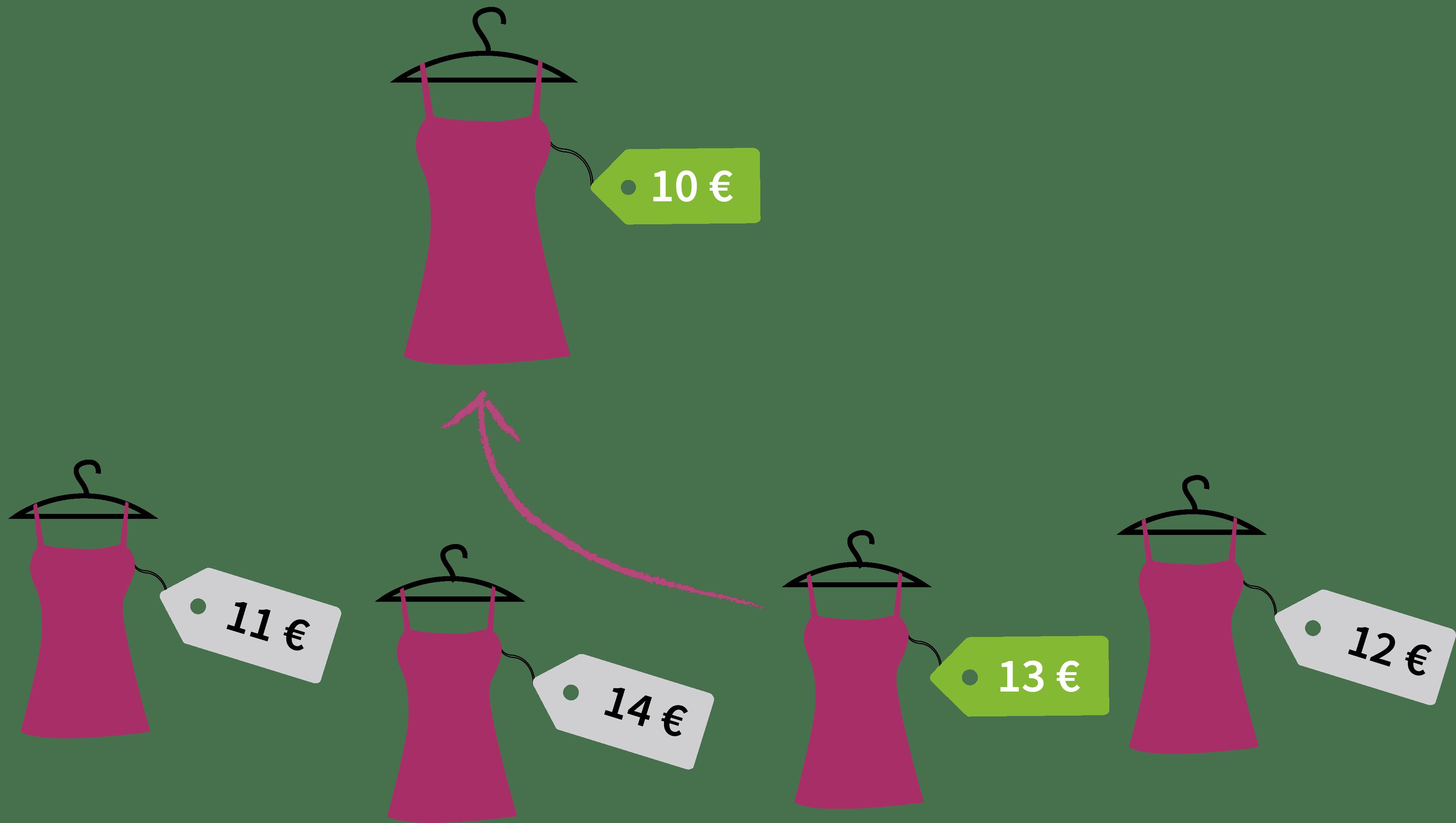 Repricing-Tools in der VARIO Warenwirtschaft